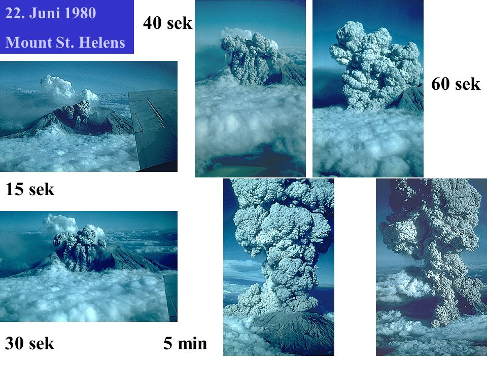 15 sek 30 sek 40 sek 60 sek 5 min 22. Juni 1980 Mount St. Helens