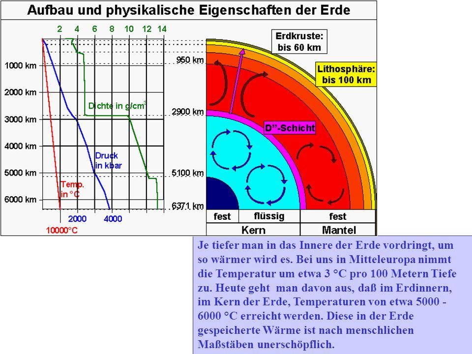 Je tiefer man in das Innere der Erde vordringt, um so wärmer wird es. Bei uns in Mitteleuropa nimmt die Temperatur um etwa 3 °C pro 100 Metern Tiefe z