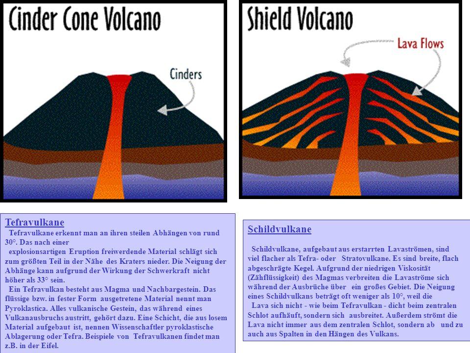 Tefravulkane Tefravulkane erkennt man an ihren steilen Abhängen von rund 30°. Das nach einer explosionsartigen Eruption freiwerdende Material schlägt