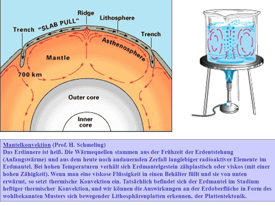 Mantelkonvektion (Prof. H. Schmeling) Das Erdinnere ist heiß. Die Wärmequellen stammen aus der Frühzeit der Erdentstehung (Anfangswärme) und aus dem h