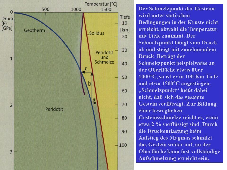 Der Schmelzpunkt der Gesteine wird unter statischen Bedingungen in der Kruste nicht erreicht, obwohl die Temperatur mit Tiefe zunimmt.
