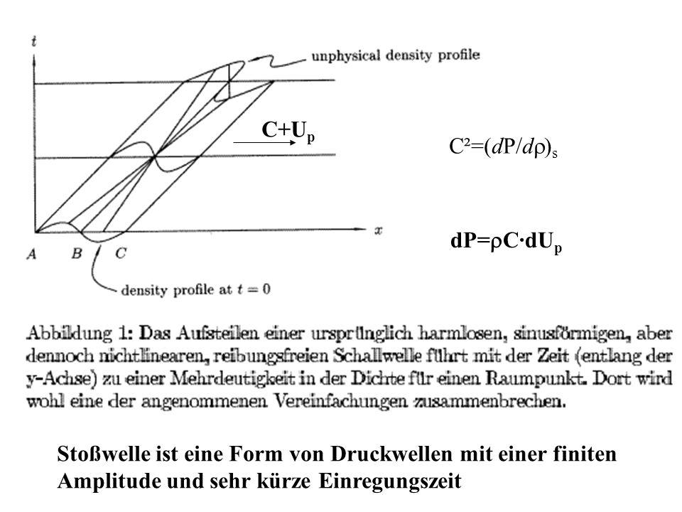 KOLLISIONSPARAMETER: Projektil: Steinasteroid Durchmesser: 5 km, Geschwindigkeit: 20 km/s Ergebnis: Frei gelassene Energie = 7 million MT (Megatonnen von TNT) (Shoemaker Levy 9 Kollision mit Jupiter: 5 Millionen MT) Beben!.