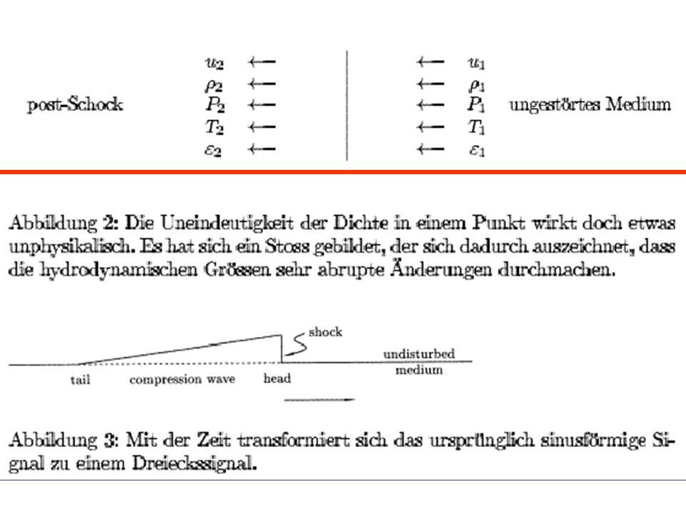C²=(dP/d ) s C+U p dP= C·dU p Stoßwelle ist eine Form von Druckwellen mit einer finiten Amplitude und sehr kürze Einregungszeit