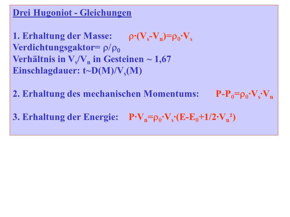 Stoßfront- geschwindigkeit Vs E ist innere Energie