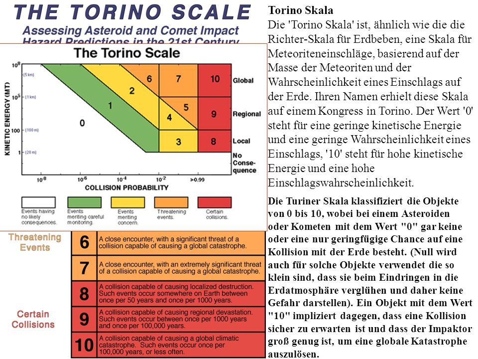 Torino Skala Die Torino Skala ist, ähnlich wie die die Richter-Skala für Erdbeben, eine Skala für Meteoriteneinschläge, basierend auf der Masse der Meteoriten und der Wahrscheinlichkeit eines Einschlags auf der Erde.
