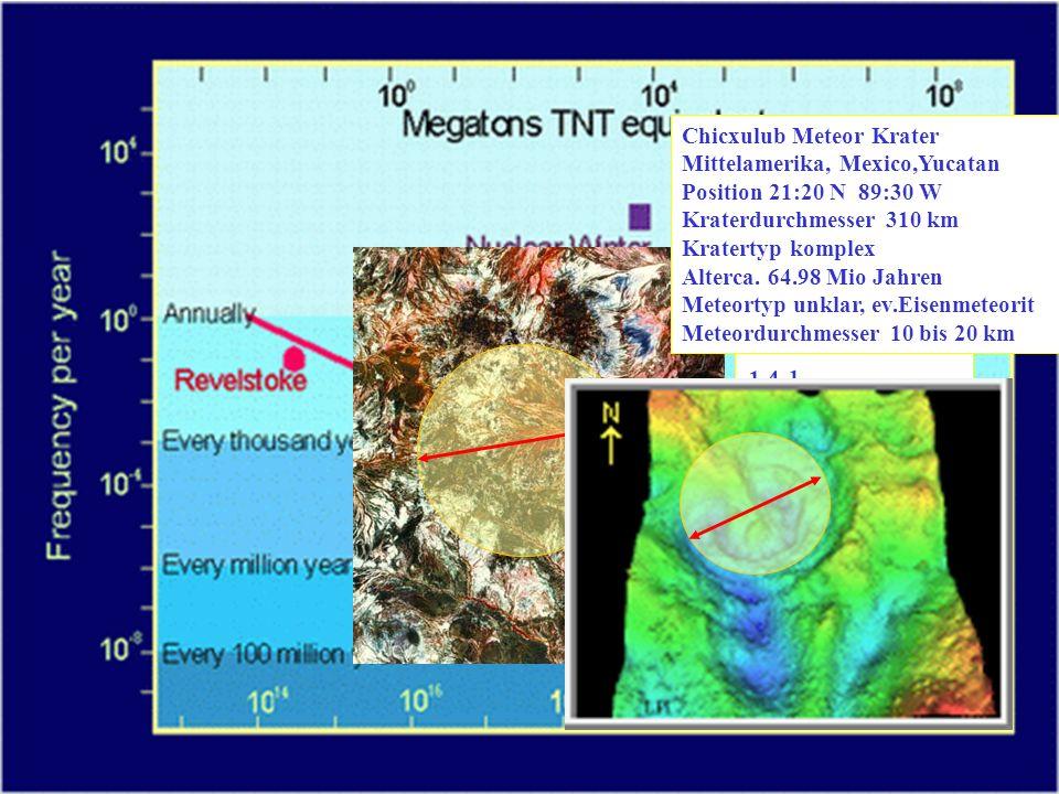 Zhamanshin Kazakhstan N 48° 24 E 60° 58 14 km Alter Ma 0.9 ± 0.1 Chicxulub Meteor Krater Mittelamerika, Mexico,Yucatan Position 21:20 N 89:30 W Kraterdurchmesser 310 km Kratertyp komplex Alterca.