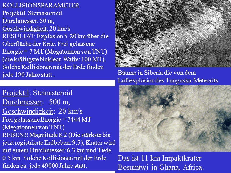 Der Auswurfprozeß läuft folgendermaßen ab: Die der Stoßwelle nachfolgende Materieströmung ist im seitlichen Bereich des Kraters radial nach außen gerichtet.