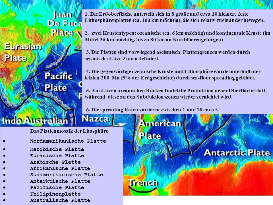 Tektonische Baueinheiten Erde Kontinente: Präkambrische Schilde (alte, stabile Kerne) Plattformen (Schildgebiete unter mächtiger Sedimentbedeckung) ju