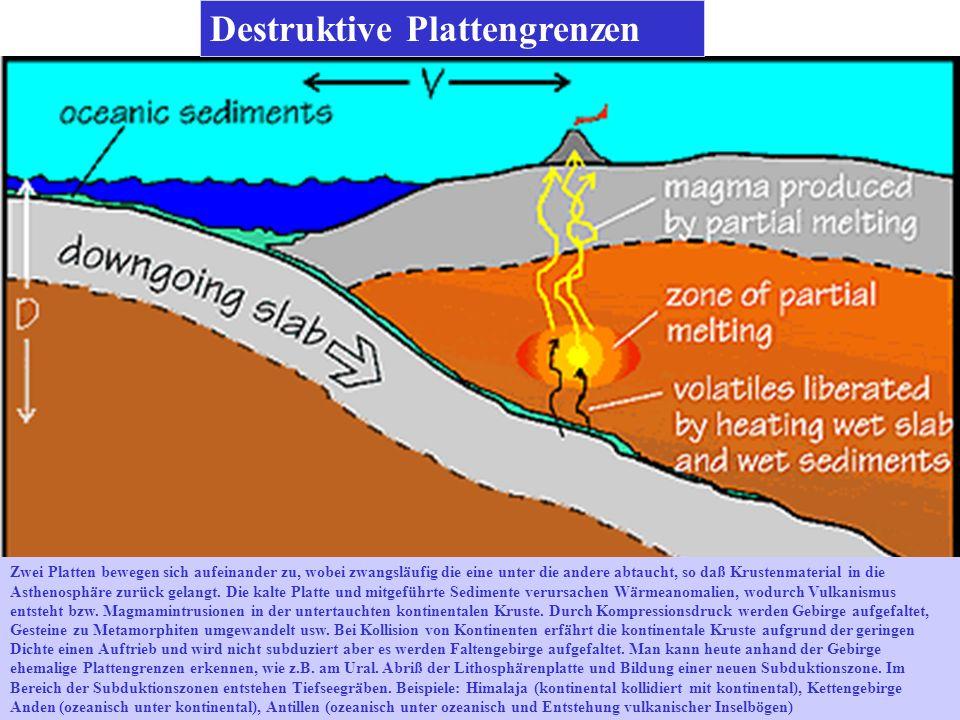 Konstruktive Plattengrenzen Zwei Platten bewegen sich voneinander weg, durch Magmaaufstieg entstehen mittelozeanische Rücken, in deren Zentrum neues K