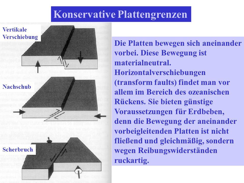 Destruktive Plattengrenzen Zwei Platten bewegen sich aufeinander zu, wobei zwangsläufig die eine unter die andere abtaucht, so daß Krustenmaterial in