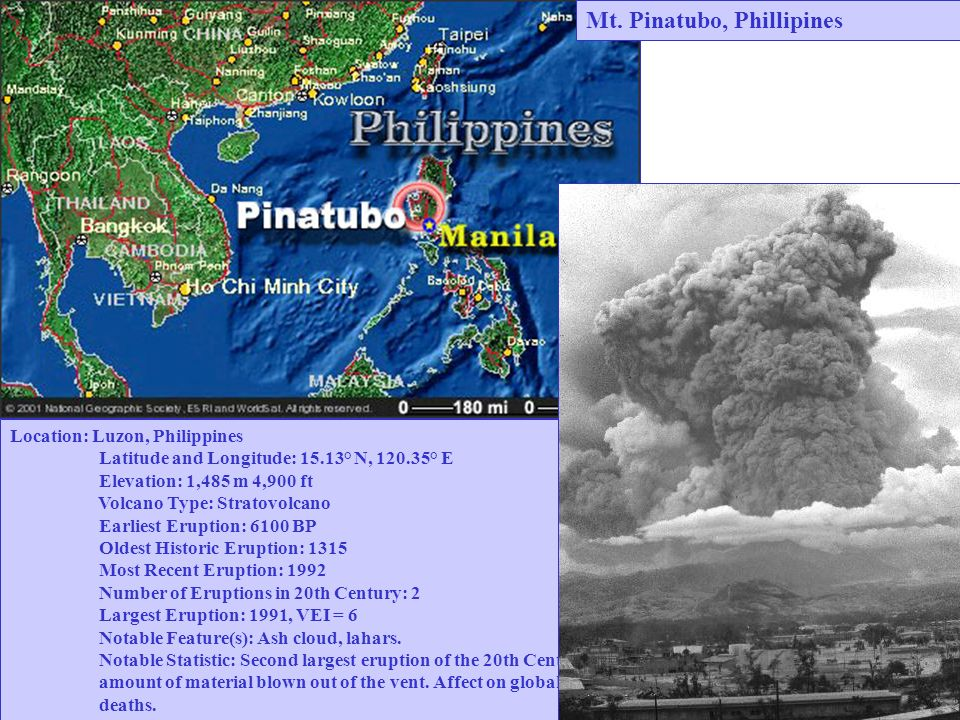 Location: Luzon, Philippines Latitude and Longitude: 15.13° N, 120.35° E Elevation: 1,485 m 4,900 ft Volcano Type: Stratovolcano Earliest Eruption: 6100 BP Oldest Historic Eruption: 1315 Most Recent Eruption: 1992 Number of Eruptions in 20th Century: 2 Largest Eruption: 1991, VEI = 6 Notable Feature(s): Ash cloud, lahars.
