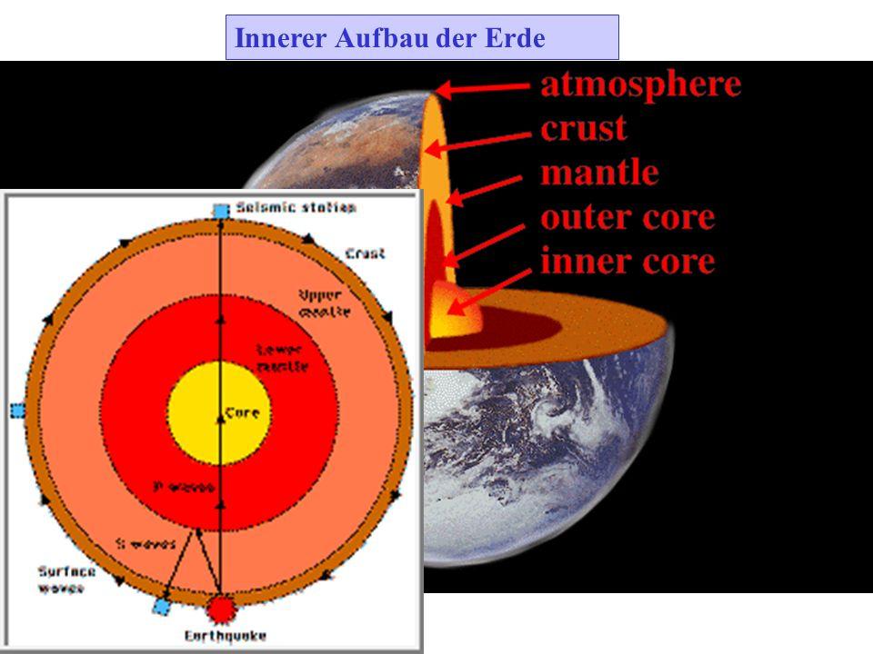 Milankovitch vermutete, dass das globale Klima besonders empfindlich auf die einfallende Strahlung reagiert, die die mittleren bis hohen Breiten errei