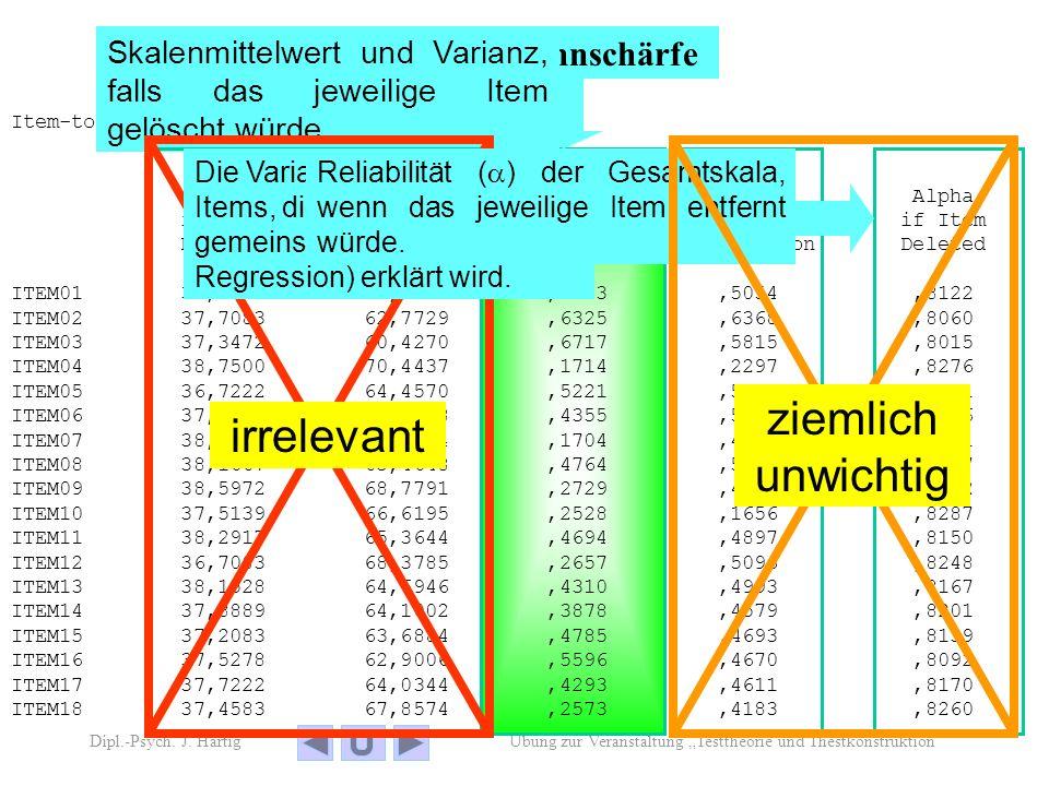 Übung zur Veranstaltung Testtheorie und ThestkonstruktionDipl.-Psych. J. Hartig Itemtrennschärfe Item-total Statistics Scale Scale Corrected Mean Vari