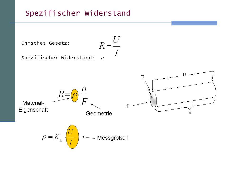 Spezifischer Widerstand Ohmsches Gesetz: Spezifischer Widerstand: Material- Eigenschaft Geometrie Messgrößen