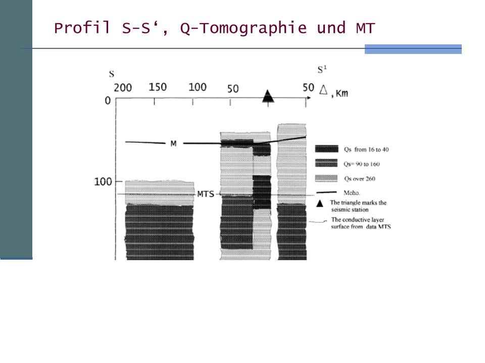 Profil S-S, Q-Tomographie und MT