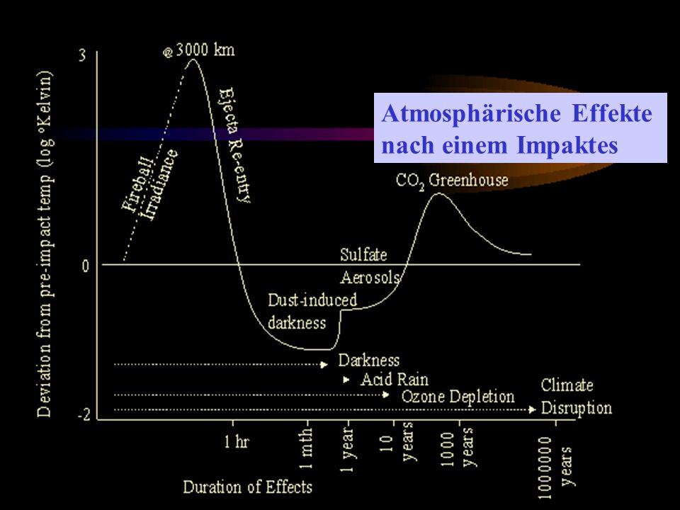 Atmosphärische Effekte nach einem Impaktes