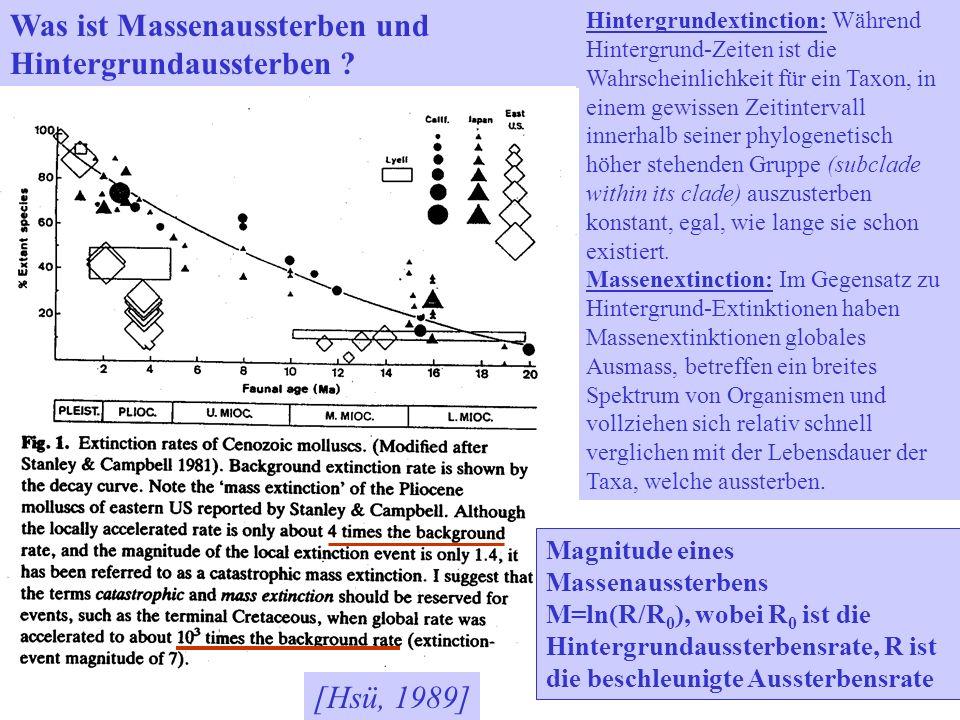 Was ist Massenaussterben und Hintergrundaussterben ? Hintergrundextinction: Während Hintergrund-Zeiten ist die Wahrscheinlichkeit für ein Taxon, in ei