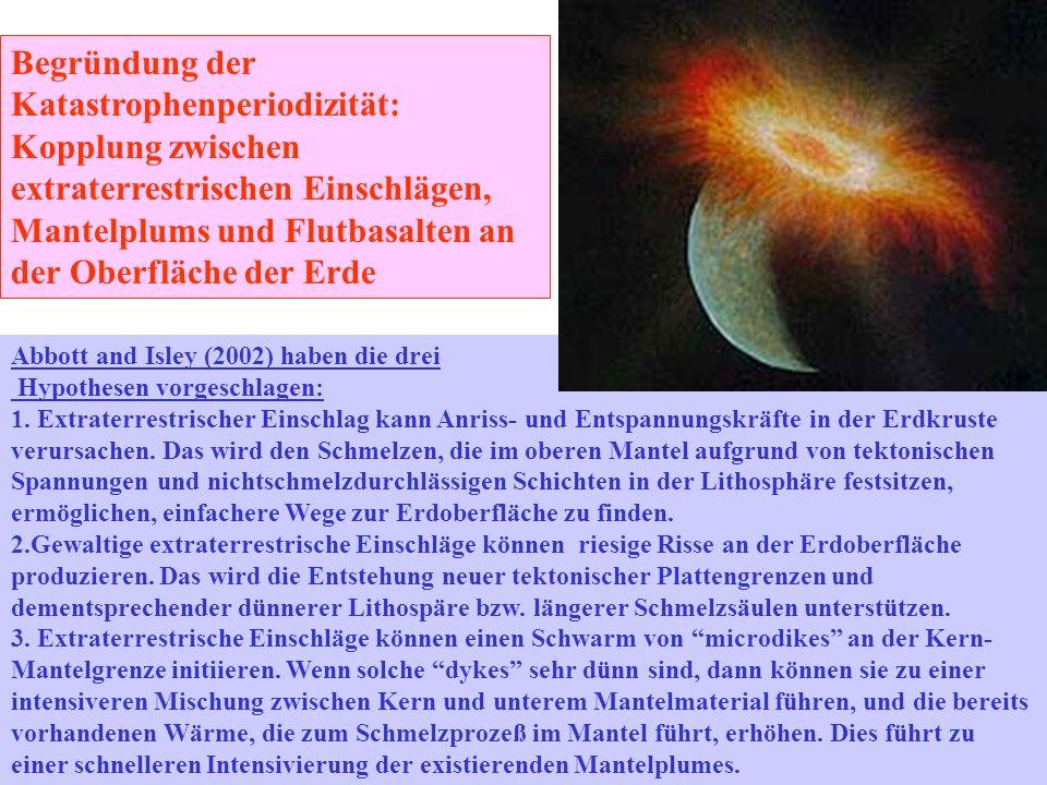 Begründung der Katastrophenperiodizität: Kopplung zwischen extraterrestrischen Einschlägen, Mantelplums und Flutbasalten an der Oberfläche der Erde Ab