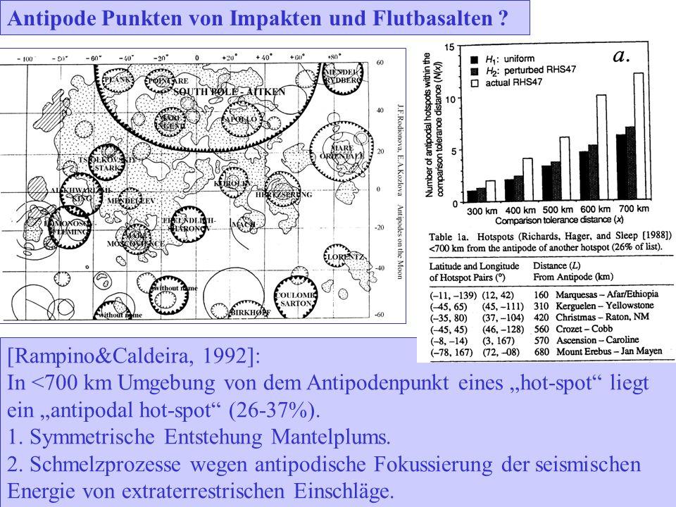 Antipode Punkten von Impakten und Flutbasalten ? [Rampino&Caldeira, 1992]: In <700 km Umgebung von dem Antipodenpunkt eines hot-spot liegt ein antipod