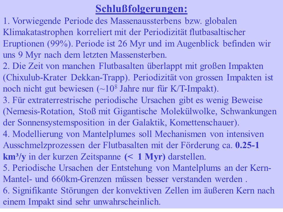 Schlußfolgerungen: 1. Vorwiegende Periode des Massenaussterbens bzw. globalen Klimakatastrophen korreliert mit der Periodizität flutbasaltischer Erupt