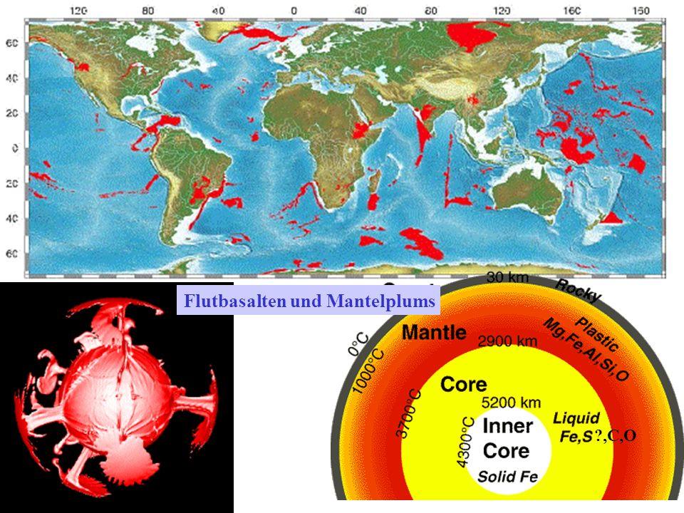 Optische Dichte= - ln(I/I 0 ) [Wallace et al., 2003] (1988) Kritische Belastung der Atmosphäre ist 10² km³/Jahr V ~ 10 6 km³, Dauer ~ 10 6 Jahre: 1 km³/Jahr