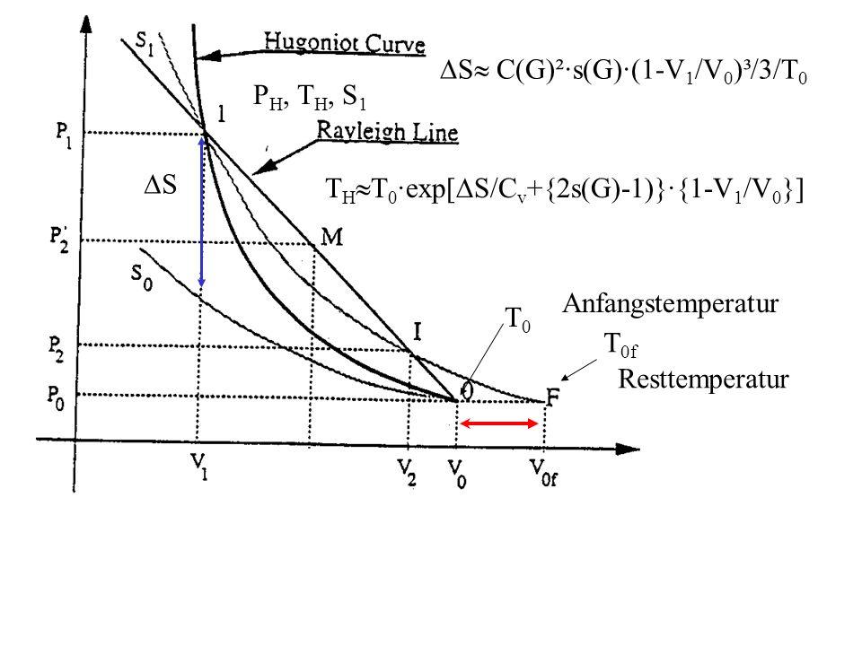 P H, T H, S 1 S S C(G)²·s(G)·(1-V 1 /V 0 )³/3/T 0 T H T 0 ·exp[ S/C v +{2s(G)-1)}·{1-V 1 /V 0 }] T 0f T0T0 Resttemperatur Anfangstemperatur