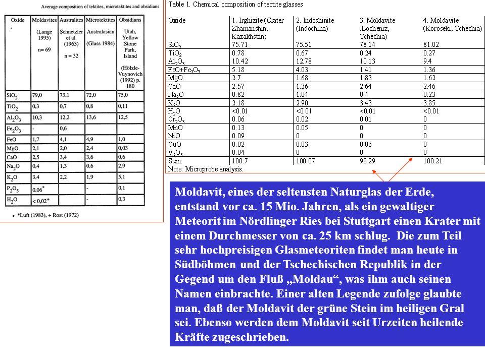 Moldavit, eines der seltensten Naturglas der Erde, entstand vor ca. 15 Mio. Jahren, als ein gewaltiger Meteorit im Nördlinger Ries bei Stuttgart einen