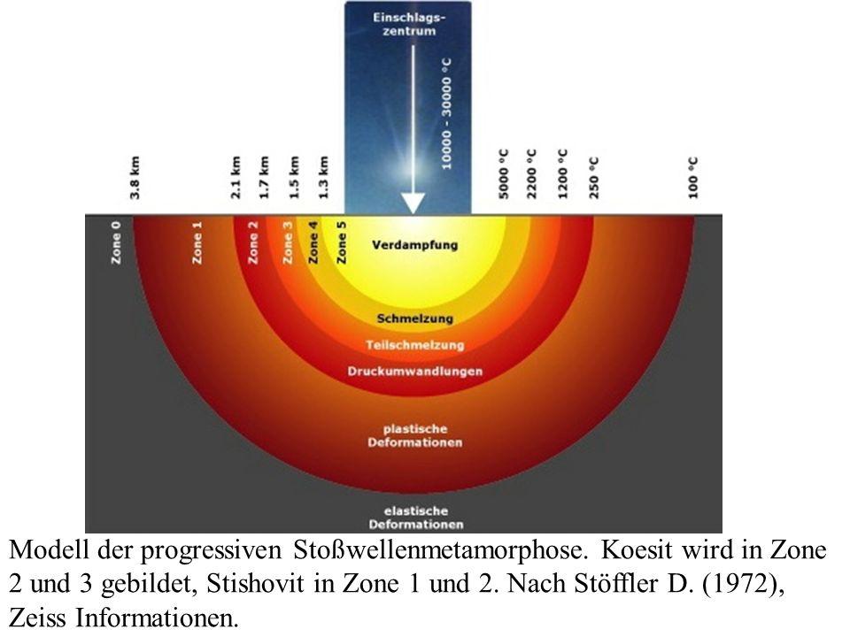 Modell der progressiven Stoßwellenmetamorphose. Koesit wird in Zone 2 und 3 gebildet, Stishovit in Zone 1 und 2. Nach Stöffler D. (1972), Zeiss Inform