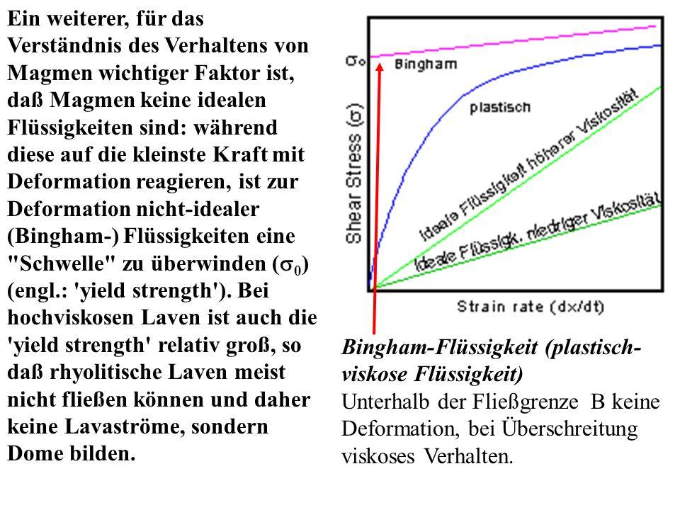 Ein weiterer, für das Verständnis des Verhaltens von Magmen wichtiger Faktor ist, daß Magmen keine idealen Flüssigkeiten sind: während diese auf die k