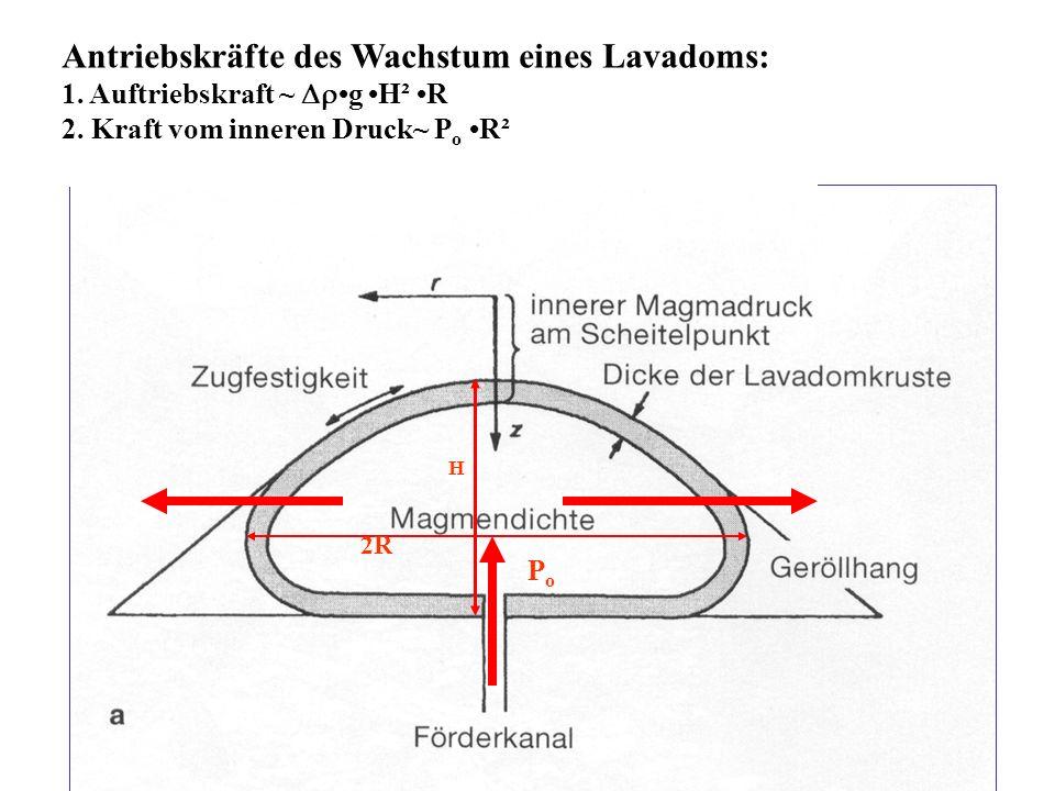 Antriebskräfte des Wachstum eines Lavadoms: 1. Auftriebskraft ~ g H² R 2. Kraft vom inneren Druck~ P o R² PoPo H 2R