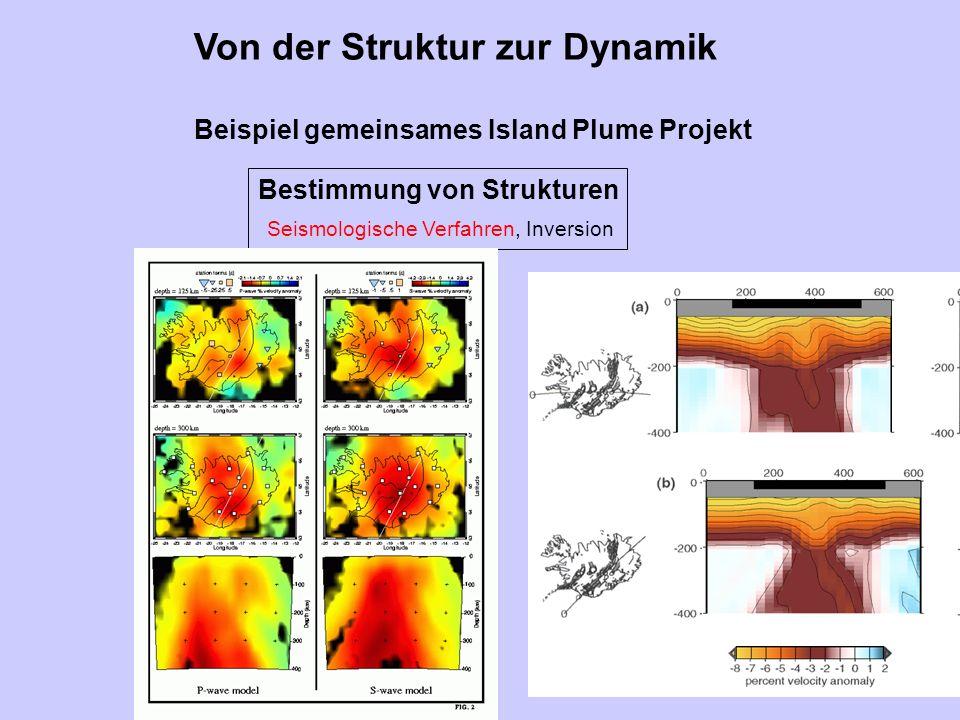 Von der Struktur zur Dynamik Beispiel gemeinsames Island Plume Projekt Bestimmung von Strukturen Seismologische Verfahren, Inversion