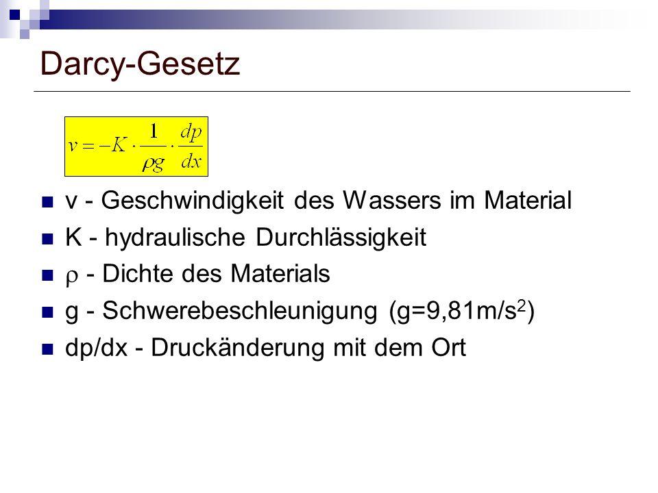 Darcy-Gesetz v - Geschwindigkeit des Wassers im Material K - hydraulische Durchlässigkeit - Dichte des Materials g - Schwerebeschleunigung (g=9,81m/s
