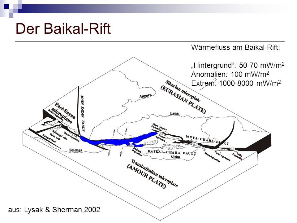 Der Baikal-Rift aus: Lysak & Sherman,2002 Wärmefluss am Baikal-Rift: Hintergrund: 50-70 mW/m 2 Anomalien: 100 mW/m 2 Extrem: 1000-8000 mW/m 2