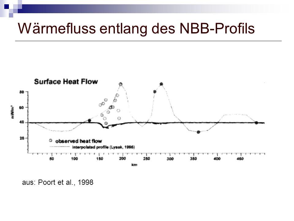 Wärmefluss entlang des NBB-Profils aus: Poort et al., 1998