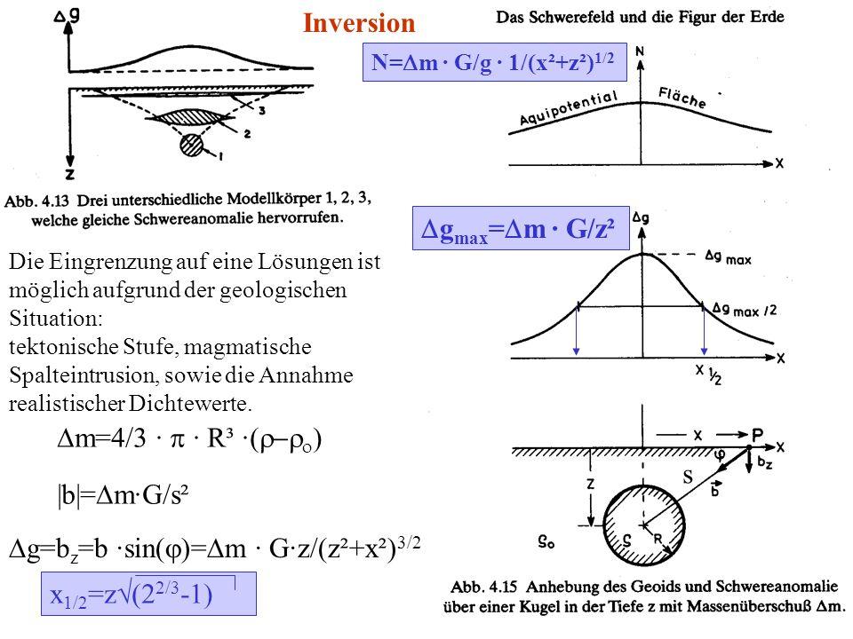 Die Eingrenzung auf eine Lösungen ist möglich aufgrund der geologischen Situation: tektonische Stufe, magmatische Spalteintrusion, sowie die Annahme r