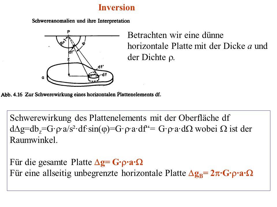 Inversion Betrachten wir eine dünne horizontale Platte mit der Dicke a und der Dichte. Schwerewirkung des Plattenelements mit der Oberfläche df d g=db