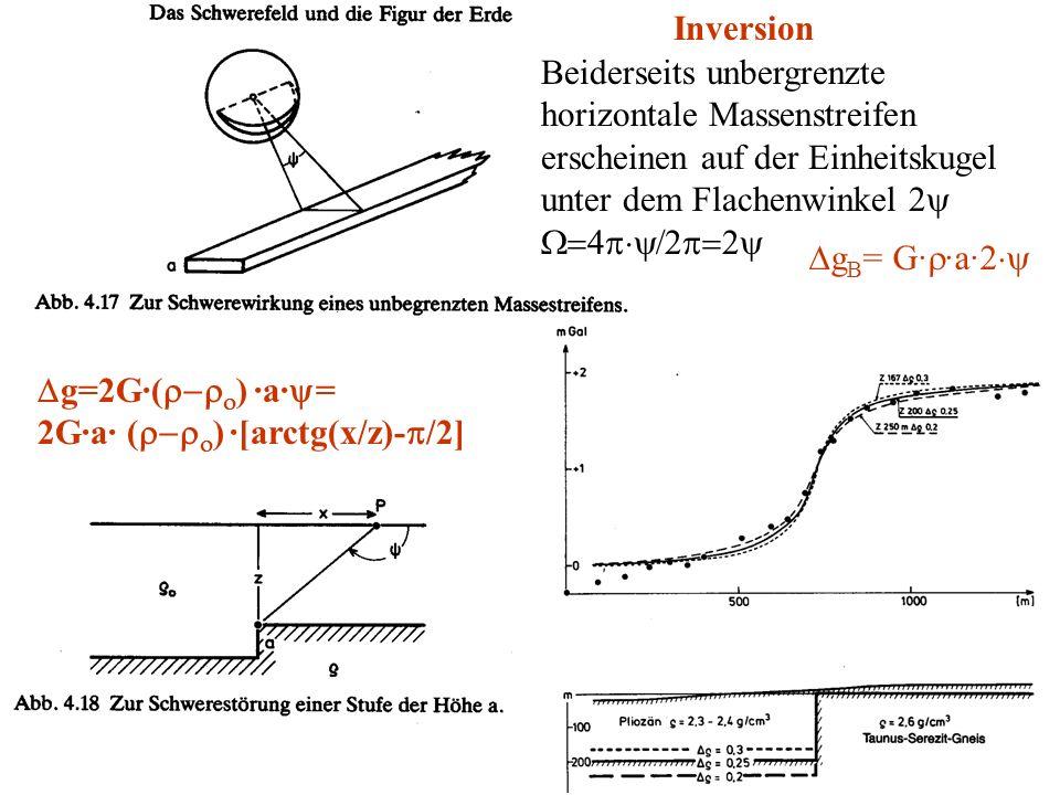 Inversion Beiderseits unbergrenzte horizontale Massenstreifen erscheinen auf der Einheitskugel unter dem Flachenwinkel 2 g B = G· ·a· g=2G·( ) ·a· = 2