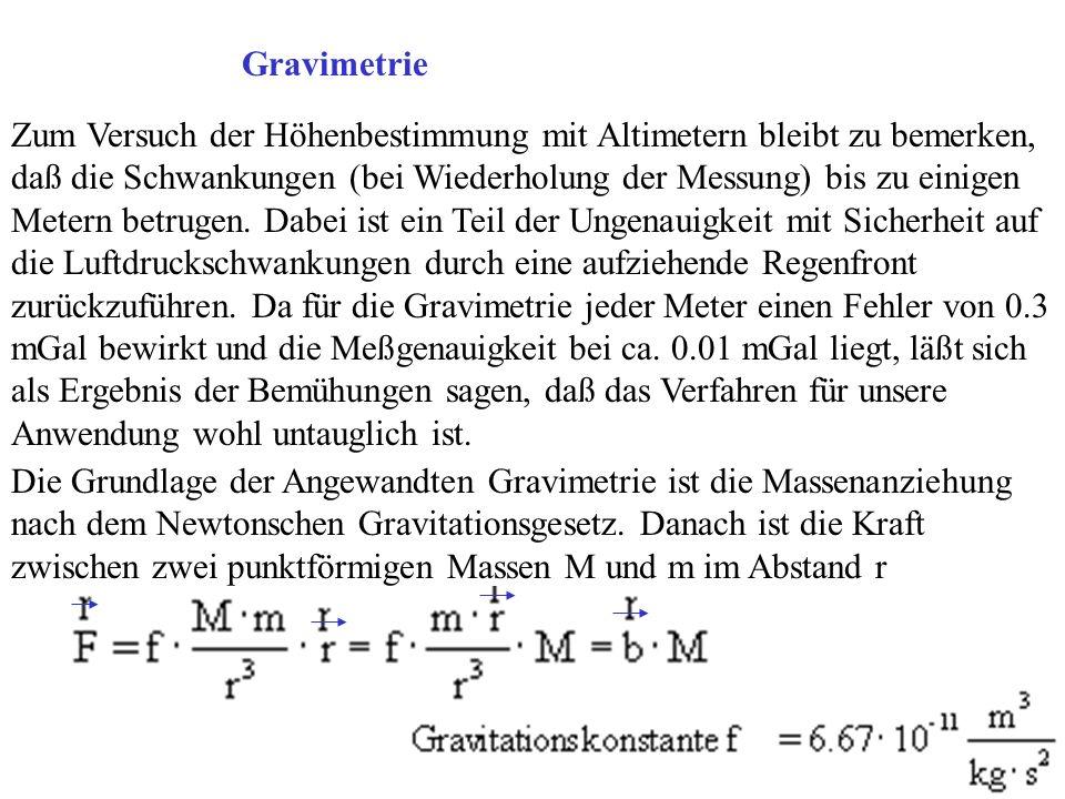 Inversion Beiderseits unbergrenzte horizontale Massenstreifen erscheinen auf der Einheitskugel unter dem Flachenwinkel 2 g B = G· ·a· g=2G·( ) ·a· = 2G·a· ( ) ·[arctg(x/z)- /2]