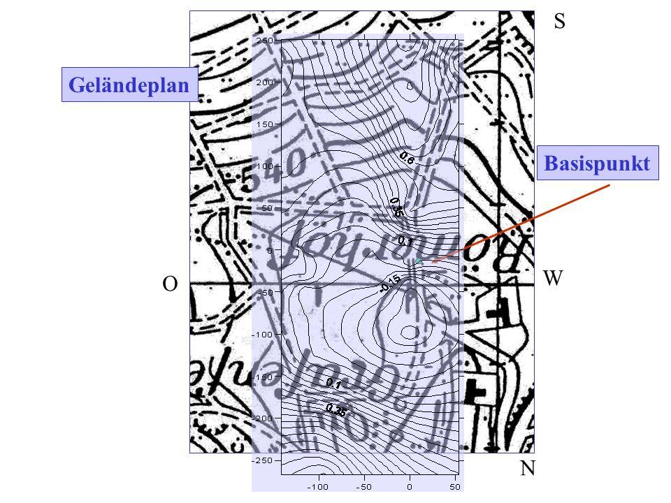 S Basispunkt Geländeplan O N W