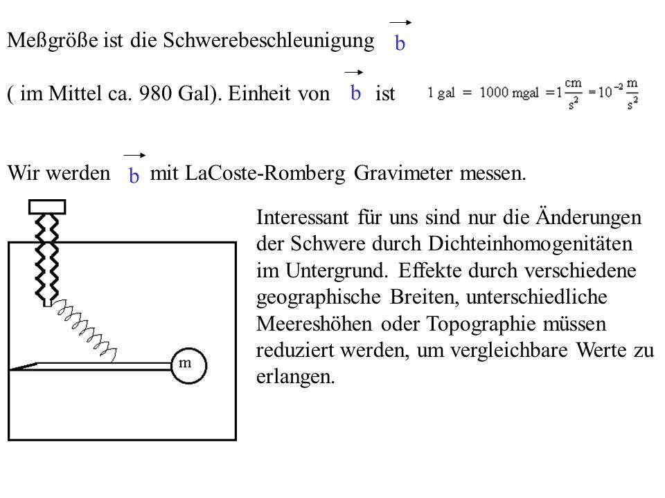 Meßgröße ist die Schwerebeschleunigung ( im Mittel ca. 980 Gal). Einheit von ist. Wir werden mit LaCoste-Romberg Gravimeter messen. b b b Interessant