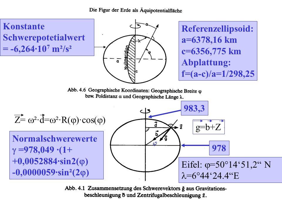 Die Reduktion gemessener Schwerewerte auf eine Bezugsfläche Gemessene Schwerewert setzt aus folgenden Beiträgen zusammen: g= + g F + g B + g T + g G + g t ist die Normaleschwere, Breiabhängigkeit von g g ( ) ~0,81·sin( )·y(km) = 0,81 mGal/km im Richtung Norden.