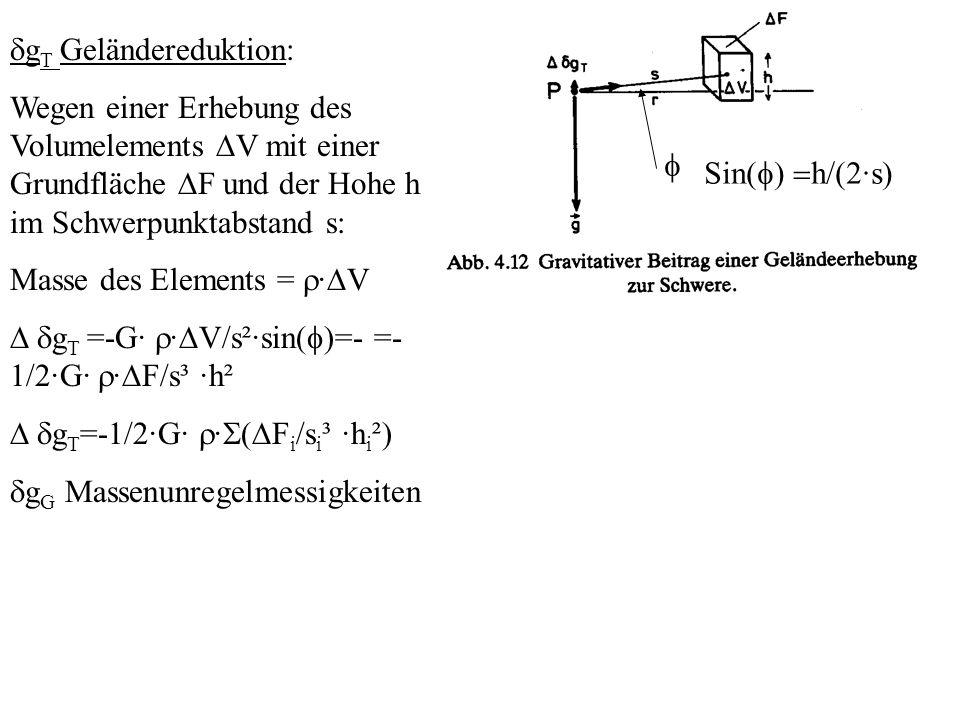g T Geländereduktion: Wegen einer Erhebung des Volumelements V mit einer Grundfläche F und der Hohe h im Schwerpunktabstand s: Masse des Elements = ·