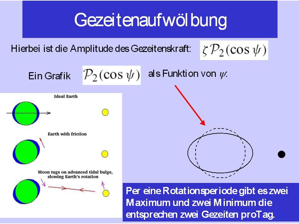 Gezeiten g t zeitlichen Änderungen Das Verhältnis zwischen zwei Amlituden von Sonnengezeiten und Mondgezeiten ergibt sich durch: Amlitude der Gezeiten vom Mond Amlitude der Gezeiten von der Sonne