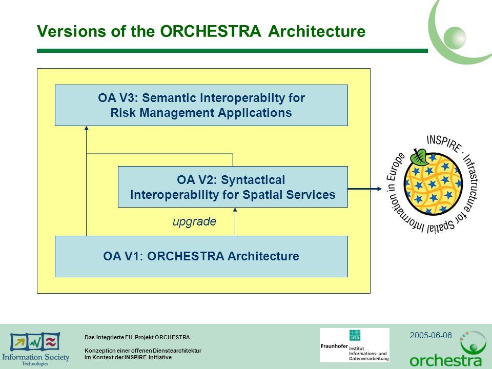 2005-06-06 Das Integrierte EU-Projekt ORCHESTRA - Konzeption einer offenen Dienstearchitektur im Kontext der INSPIRE-Initiative Versions of the ORCHESTRA Architecture OA V1: ORCHESTRA Architecture OA V2: Syntactical Interoperability for Spatial Services OA V3: Semantic Interoperabilty for Risk Management Applications upgrade