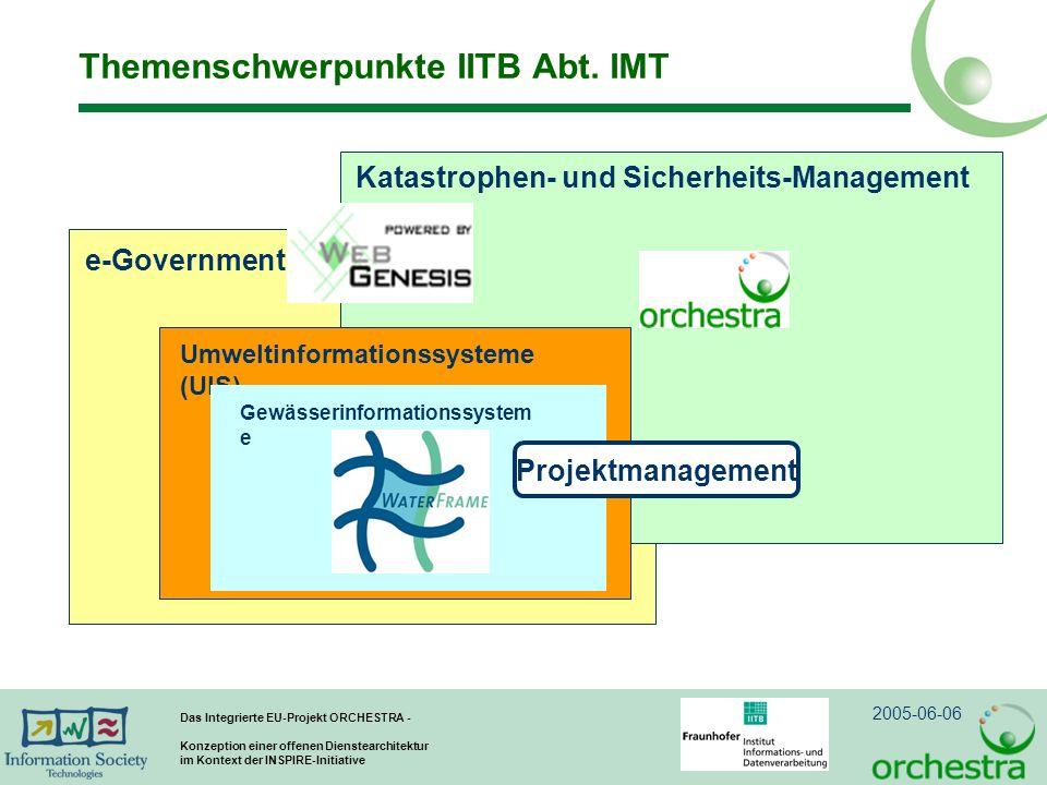 2005-06-06 Das Integrierte EU-Projekt ORCHESTRA - Konzeption einer offenen Dienstearchitektur im Kontext der INSPIRE-Initiative e-Government Katastrophen- und Sicherheits-Management Umweltinformationssysteme (UIS) Themenschwerpunkte IITB Abt.