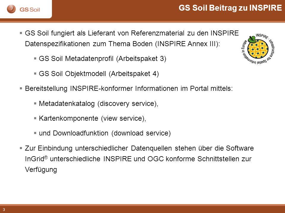 3 GS Soil Beitrag zu INSPIRE GS Soil fungiert als Lieferant von Referenzmaterial zu den INSPIRE Datenspezifikationen zum Thema Boden (INSPIRE Annex II