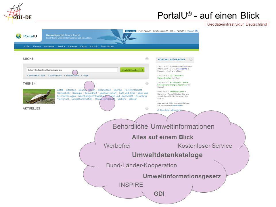 Geodateninfrastruktur Deutschland PortalU ® - Funktionen Metadaten Räumlich begrenzte Suche Einschränkung von Suchergebnissen Einfach suchen & finden Unterstützung durch Thesaurus Webseiten