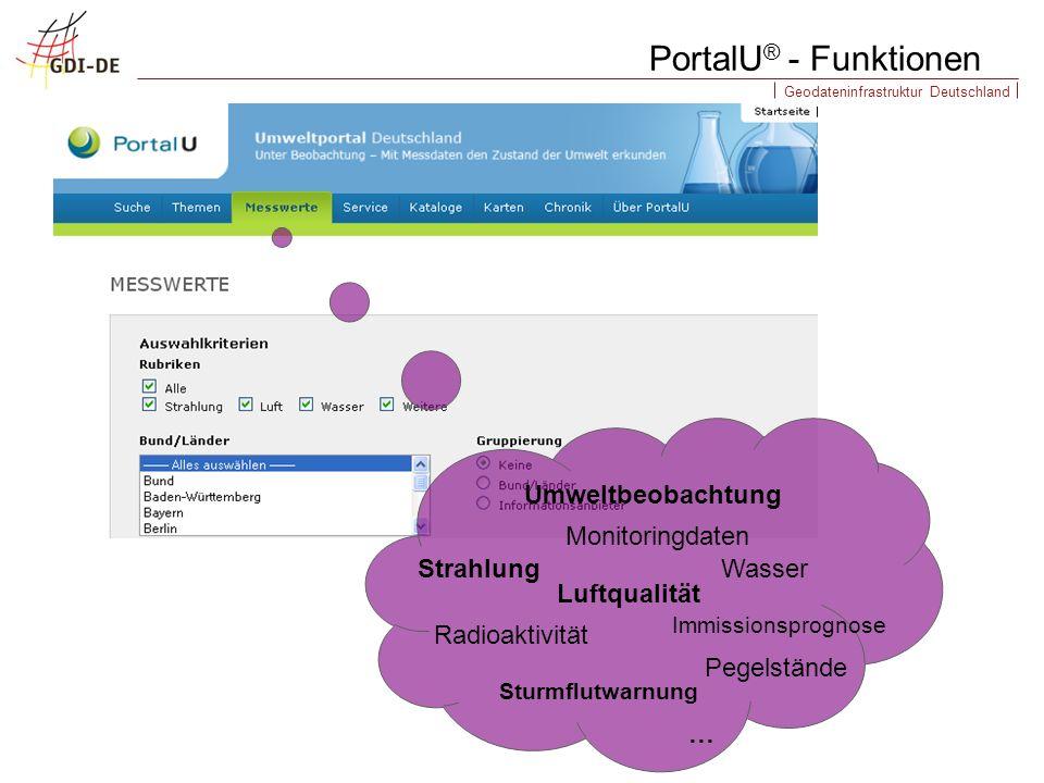 Geodateninfrastruktur Deutschland PortalU ® - Funktionen Luftqualität Immissionsprognose Monitoringdaten Umweltbeobachtung StrahlungWasser Sturmflutwarnung Radioaktivität Pegelstände …