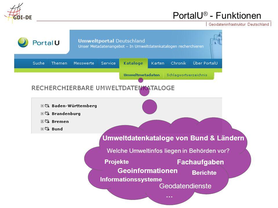 Geodateninfrastruktur Deutschland PortalU ® - Funktionen Umweltdatenkataloge von Bund & Ländern Informationssysteme Geodatendienste Geoinformationen Fachaufgaben Berichte Projekte Welche Umweltinfos liegen in Behörden vor.