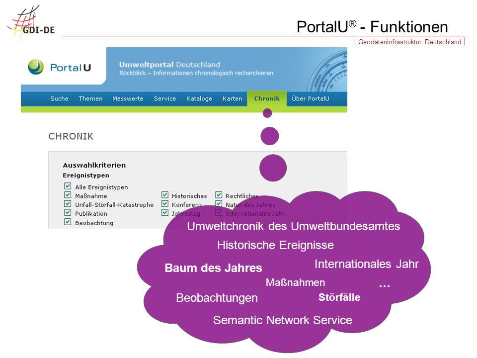 Geodateninfrastruktur Deutschland PortalU ® - Funktionen Baum des Jahres Maßnahmen Umweltchronik des Umweltbundesamtes Historische Ereignisse Störfäll